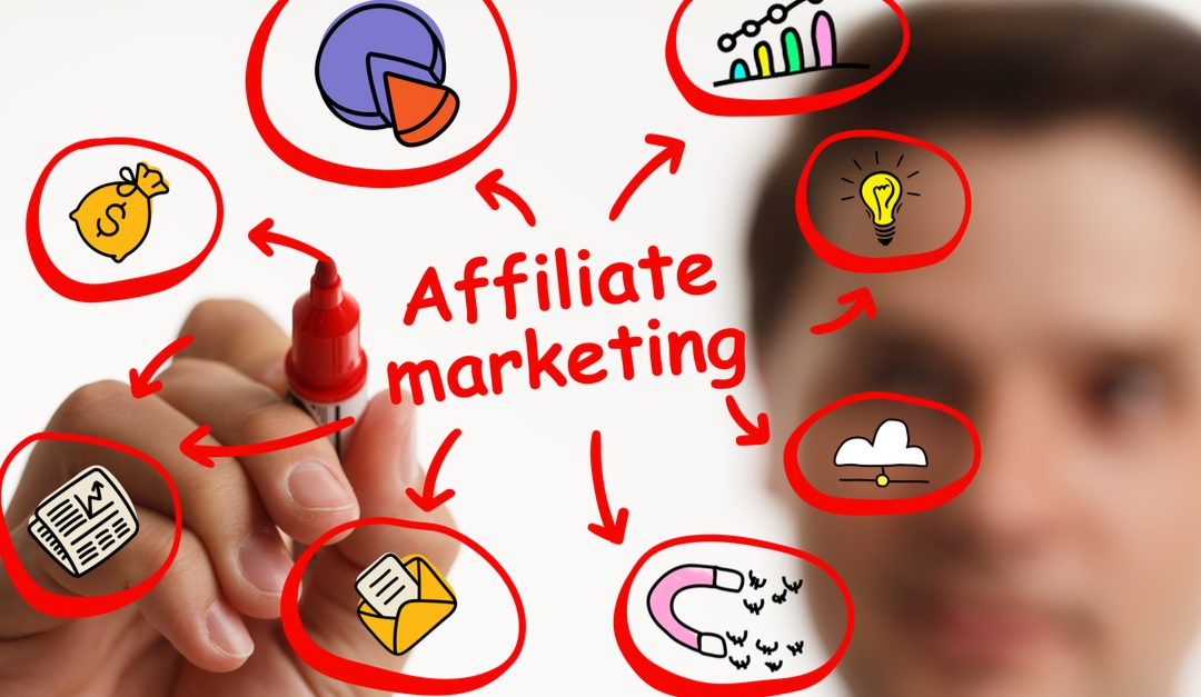 Tips for a Successful Affiliate Marketing Business